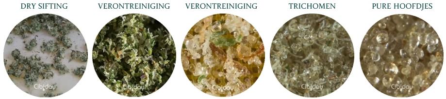 Dry Sifting Verontreiniging