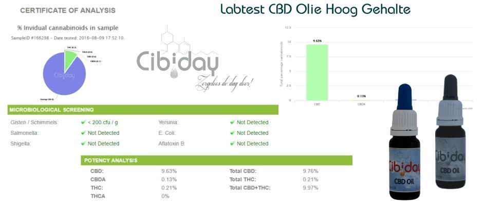 Labtest CBD Olie Hoog Gehalte