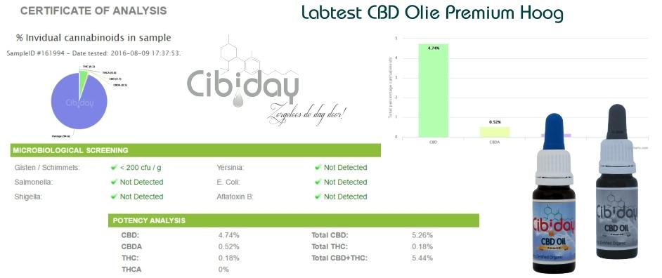 Labtest CBD Olie Premium Hoog