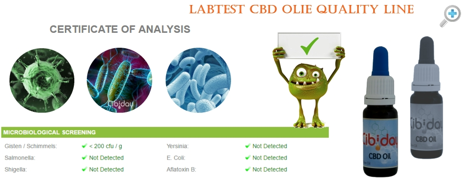 Microbiologische Test CBD Olie Qualityline
